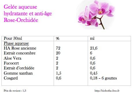 gelée_aqueuse_rose_orchidée