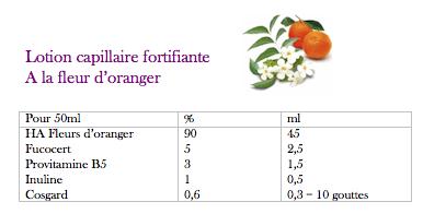 lotion_capillaire_fortifiante_fleur_oranger